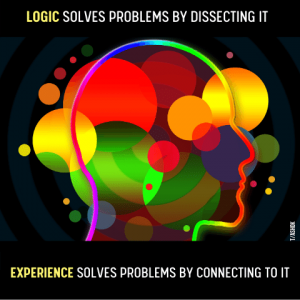 problem solving skills in software testing poster