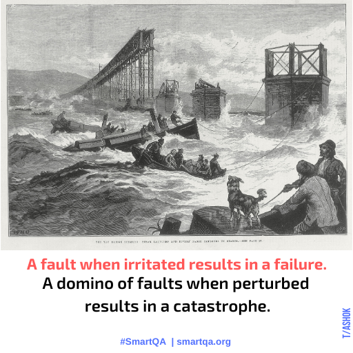 A fault when irritated results in a failure A domino of faults when perturbed results in aa catastrophe.